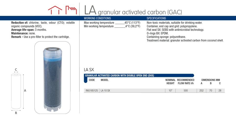 مشخصات فیلتر کربن گرانول