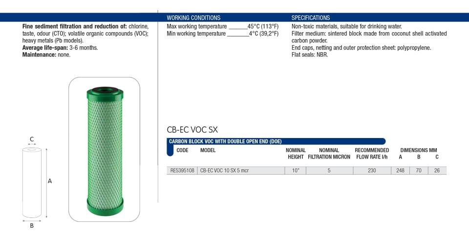 مشخصات فیلتر CTO